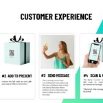 Customer Experience Sharingbox Scan for Happiness