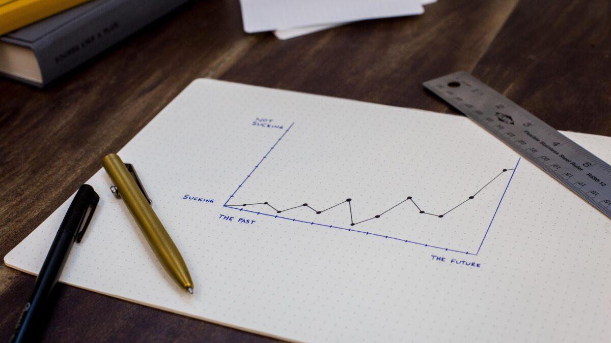 Grafiek op papier met the past the future en sucking not sucking