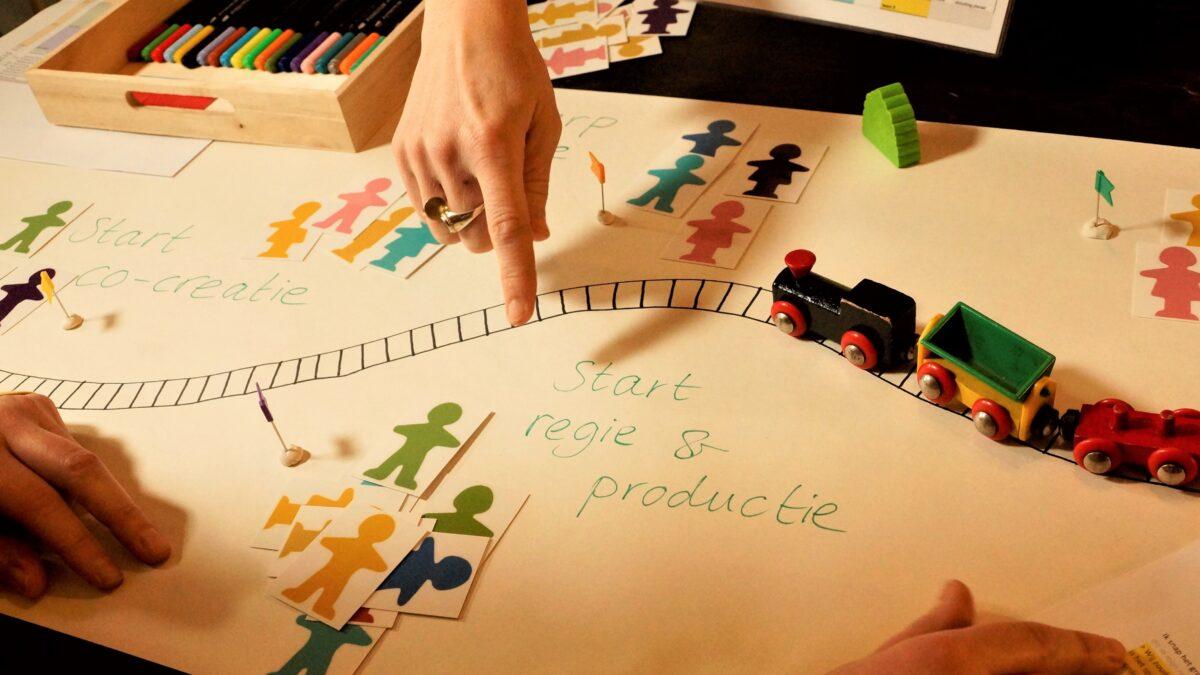 Buro Curious - tekening met trein - start co-creatie en start regie & productie